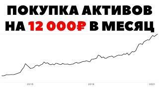 Миллион с нуля: Как инвестировать 12 000₽ каждый месяц для начинающих?