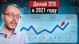 Канал будет расти, если делать ЭТО в 2021 году