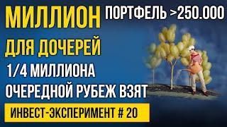 Новый рубеж в 250.000 рублей взят! Инвестиции в фондовый рынок.  МИЛЛИОН С НУЛЯ №20