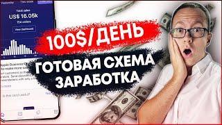 ГОТОВАЯ СХЕМА заработка денег в интернете на дропшиппинг Shopify магазине с нуля