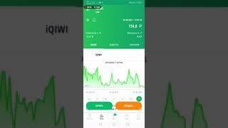 Покупка акций ОАО Киви банк (qiwi), инвестиции, дивиденты, фондовый рынок, фонд, вложить деньги
