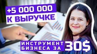 Как увеличить прибыль в бизнесе ч.2   Предпринимательство   Валерия Летучева