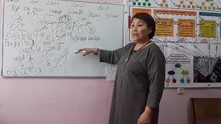 Презентация компании на казахском языке