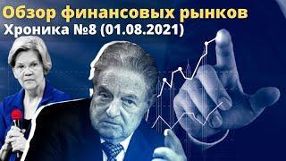 Обзор финансовых рынков.  Хроника №8 (01.08.2021)