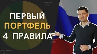 Первый портфель из российских акций . Сбербанк Лукойл Норникель Магнит