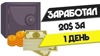 BELLFEGOR - инвестиционный клуб - Прибыль от 120% до 150% ЗА 24 ЧАСА