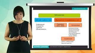 УРОК 2. Система инструментов интернет-маркетинга