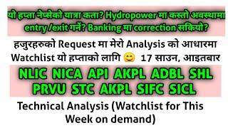Watchlist for this week|Nlic Nica Api Adbl Shl Prvu Sbl Stc Akpl Sifc Sicl|Nepse Technical Analysis