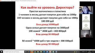 05.08 Презентация бизнеса Варова Дарья