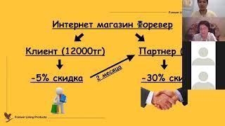 Бизнес презентация 10.06.2021