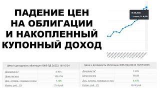 Инвестиции в ОБЛИГАЦИИ: Падение цен на облигации, купонная доходность и НКД