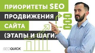 Приоритеты SEO продвижения сайта (Этапы и Шаги)